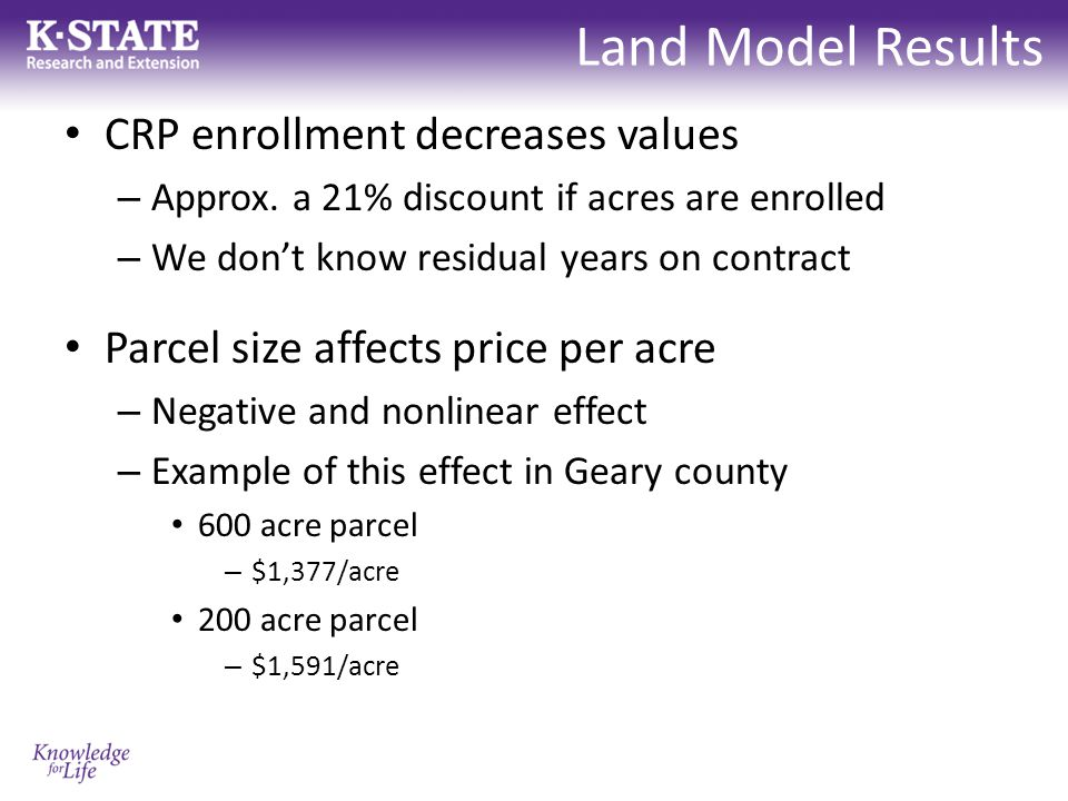 Land Model Results CRP enrollment decreases values – Approx.