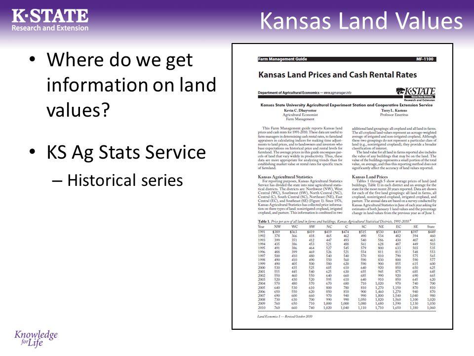Kansas Land Values 15% annual increase 14% 20% Source: Kansas Agricultural Statistics (KAS), Kansas Board of Agriculture, United States Department of Agriculture