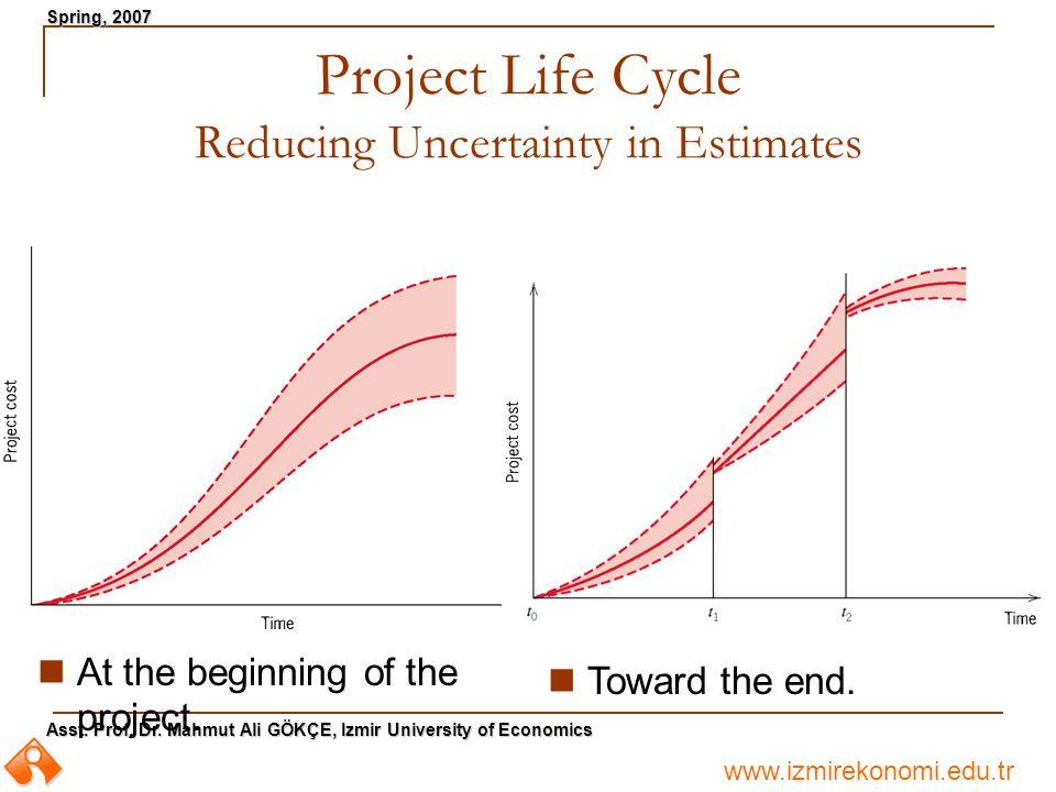 www.izmirekonomi.edu.tr Asst. Prof. Dr. Mahmut Ali GÖKÇE, Izmir University of Economics Spring, 2007 Project Life Cycle Reducing Uncertainty in Estima