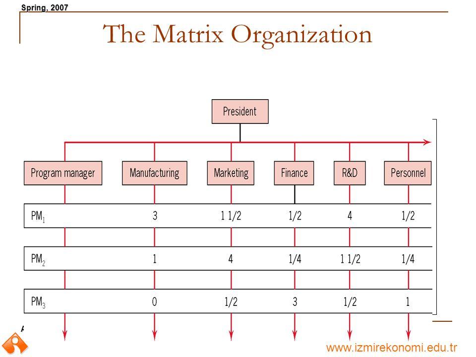 www.izmirekonomi.edu.tr Asst. Prof. Dr. Mahmut Ali GÖKÇE, Izmir University of Economics Spring, 2007 The Matrix Organization