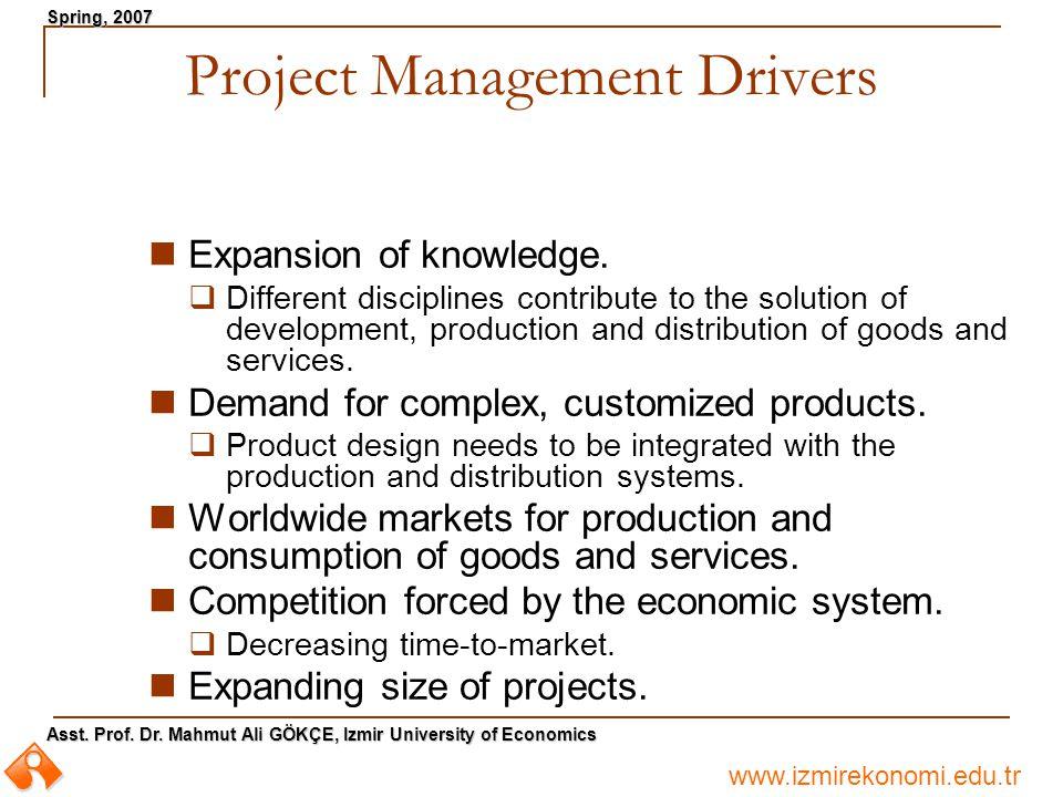 www.izmirekonomi.edu.tr Asst. Prof. Dr. Mahmut Ali GÖKÇE, Izmir University of Economics Spring, 2007 Project Management Drivers Expansion of knowledge