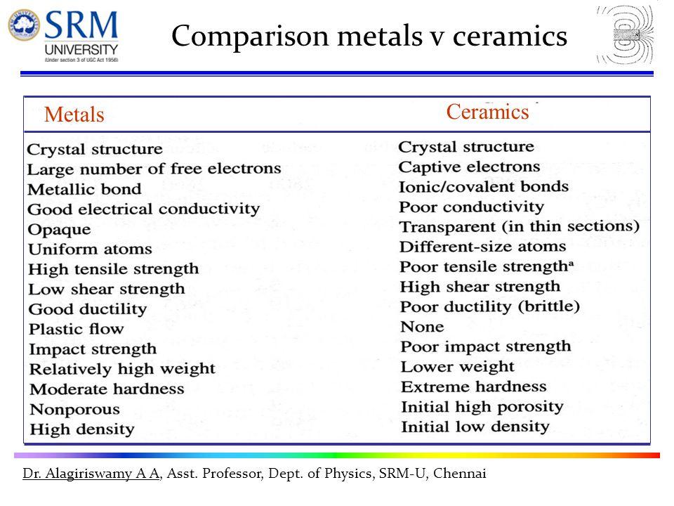 Dr. Alagiriswamy A A, Asst. Professor, Dept. of Physics, SRM-U, Chennai Comparison metals v ceramics Ceramics Metals