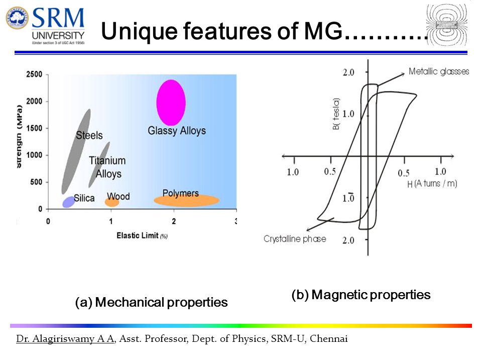 Dr. Alagiriswamy A A, Asst. Professor, Dept. of Physics, SRM-U, Chennai (a) Mechanical properties Unique features of MG……….. (b) Magnetic properties