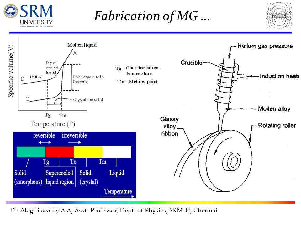 Dr. Alagiriswamy A A, Asst. Professor, Dept. of Physics, SRM-U, Chennai Fabrication of MG …