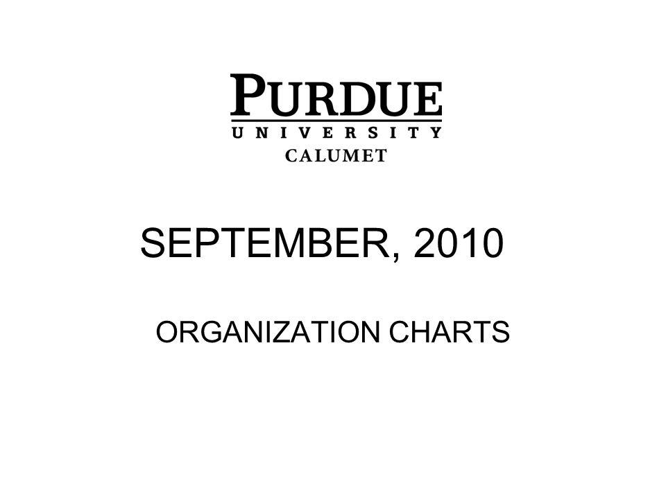 SEPTEMBER, 2010 ORGANIZATION CHARTS