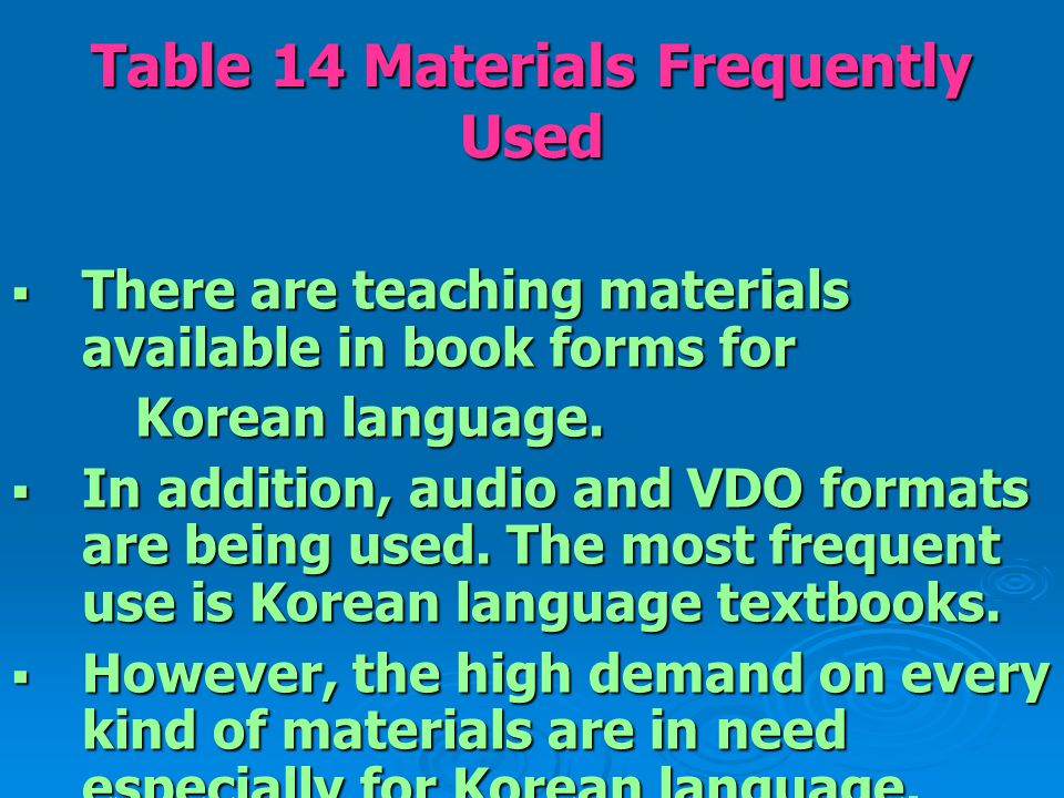 Table 14 Materials Frequently Used  There are teaching materials available in book forms for Korean language. Korean language.  In addition, audio a