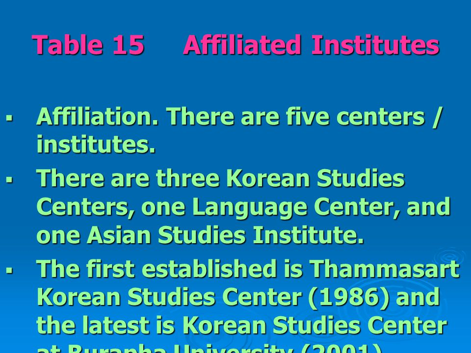 Table 15 Affiliated Institutes  Affiliation. There are five centers / institutes.  There are three Korean Studies Centers, one Language Center, and