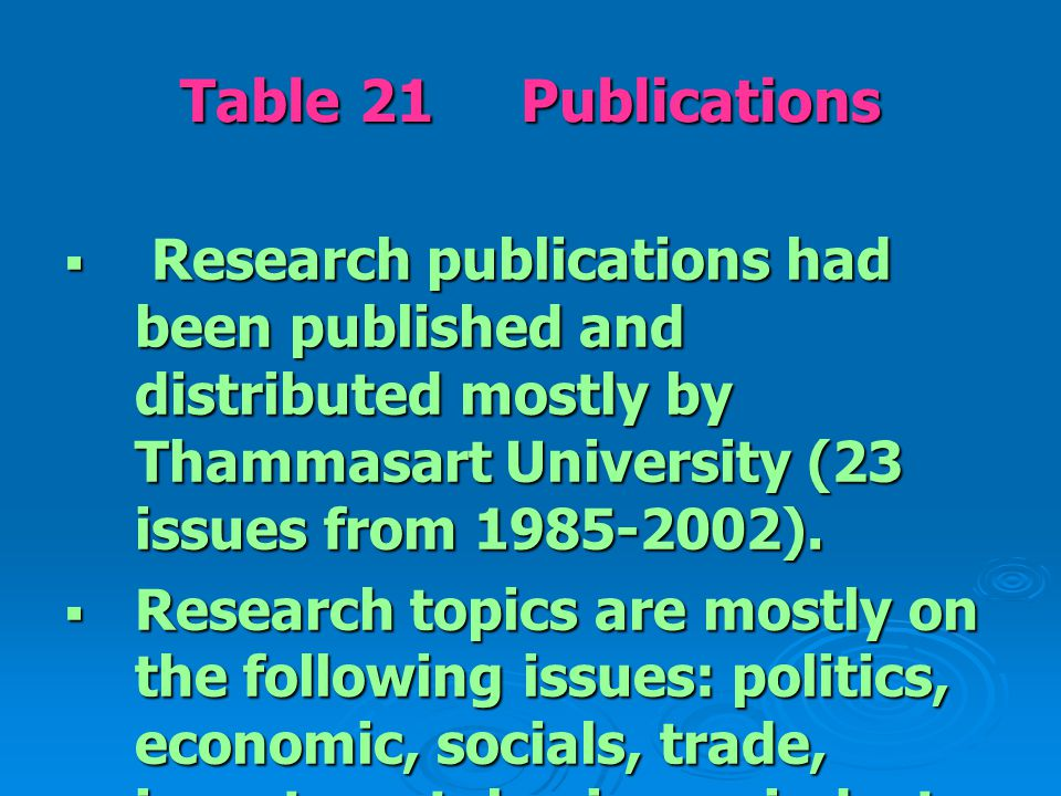 Table 21 Publications  Research publications had been published and distributed mostly by Thammasart University (23 issues from 1985-2002).