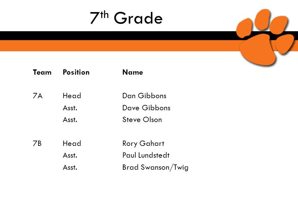 7 th Grade TeamPositionName 7AHeadDan Gibbons Asst.Dave Gibbons Asst.Steve Olson 7BHeadRory Gahart Asst.Paul Lundstedt Asst.Brad Swanson/Twig