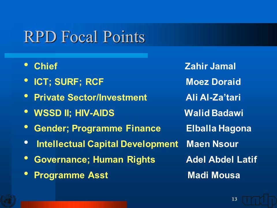 13 RPD Focal Points Chief Zahir Jamal ICT; SURF; RCF Moez Doraid Private Sector/Investment Ali Al-Za'tari WSSD II; HIV-AIDS Walid Badawi Gender; Progr