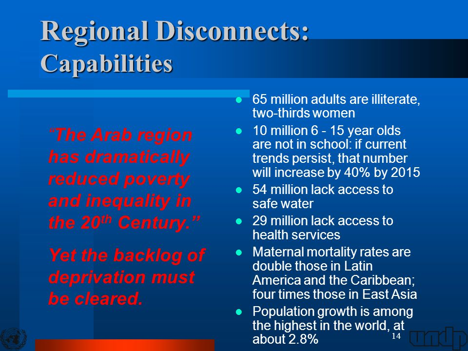 14 Regional Disconnects: Capabilities 65 million adults are illiterate, two-thirds women 10 million 6 - 15 year olds are not in school: if current tre