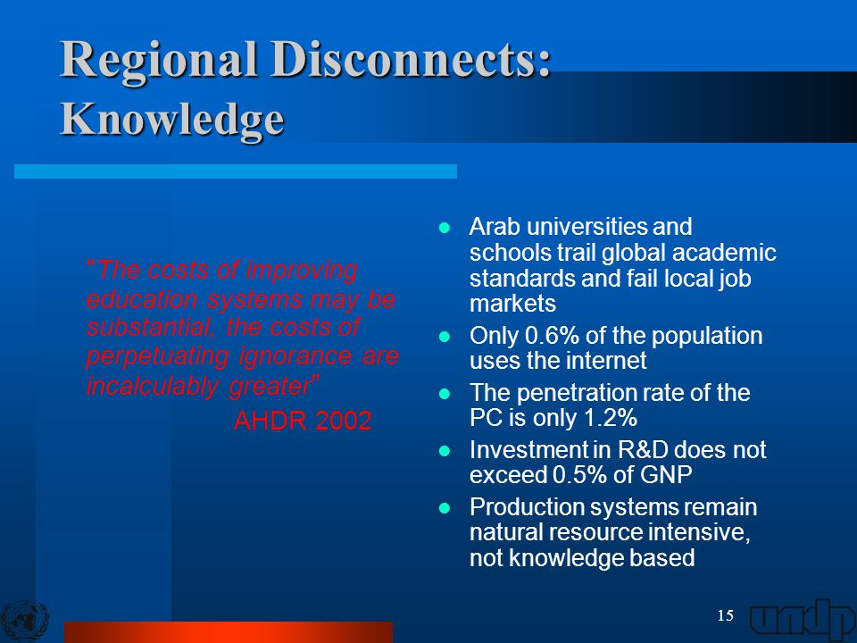 15 Regional Disconnects: Knowledge Arab universities and schools trail global academic standards and fail local job markets Only 0.6% of the populatio