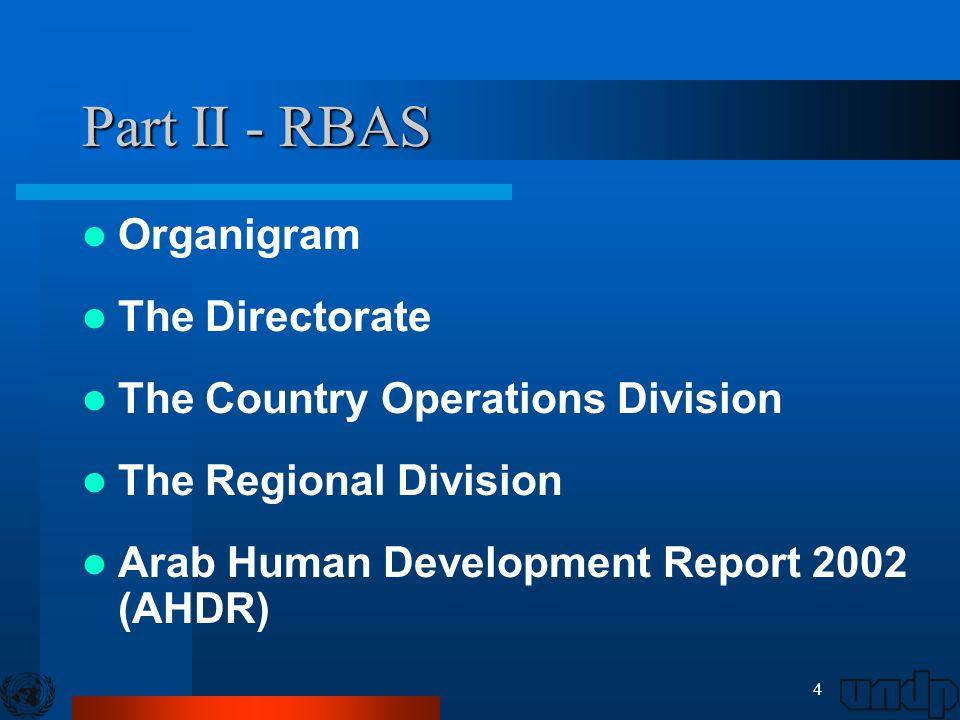 5 RBAS - Organigram Directorate Country Oper. Regional Prog. N. Iraq Prog. Finance & OHR