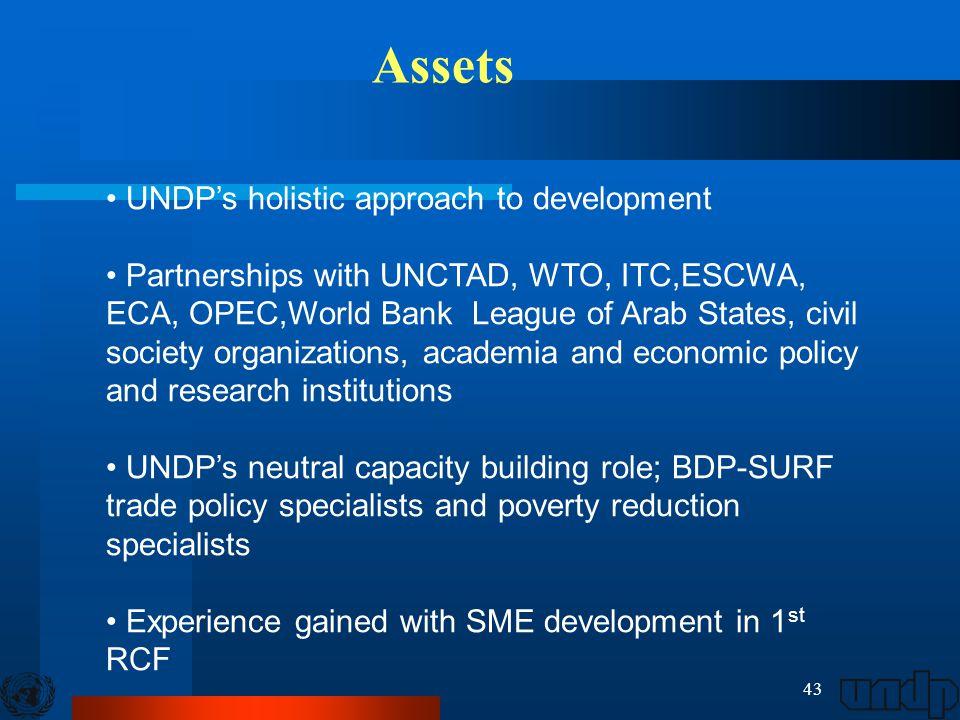 43 UNDP's holistic approach to development Partnerships with UNCTAD, WTO, ITC,ESCWA, ECA, OPEC,World Bank League of Arab States, civil society organiz