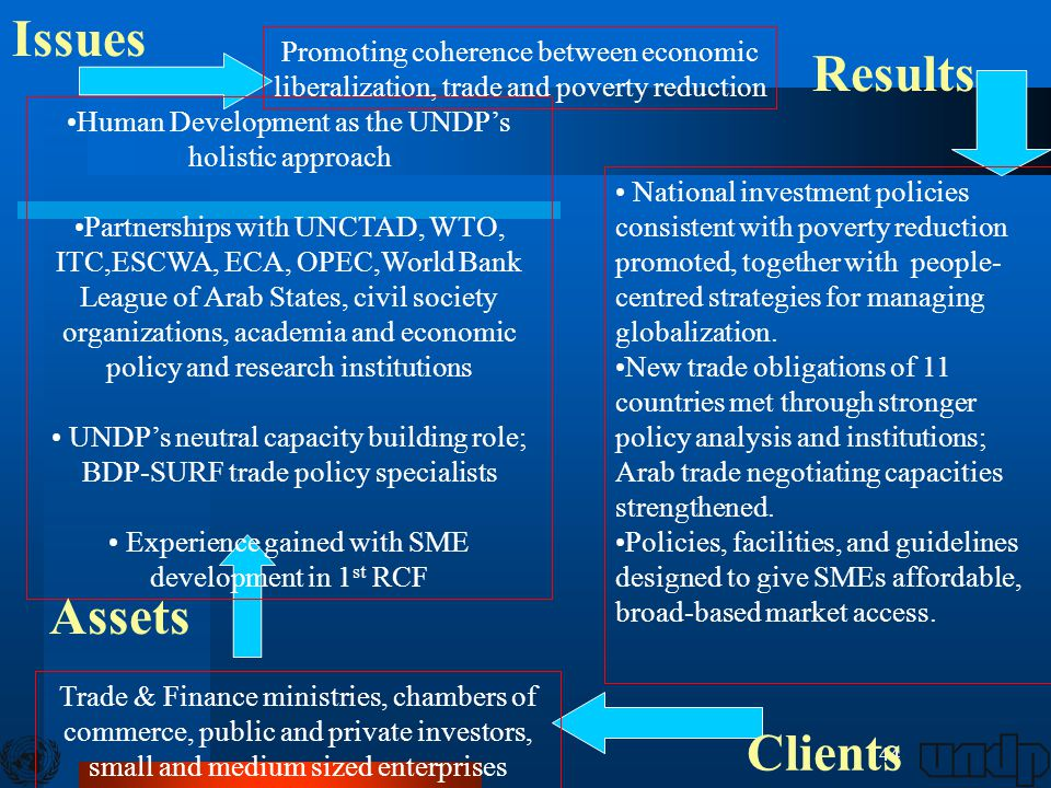 44 Promoting coherence between economic liberalization, trade and poverty reduction National investment policies consistent with poverty reduction pro
