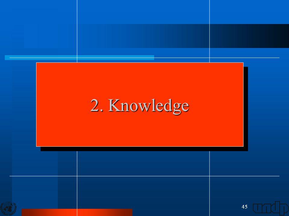 45 2. Knowledge