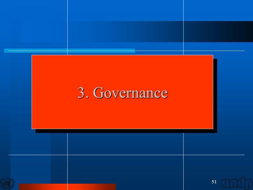 51 3. Governance