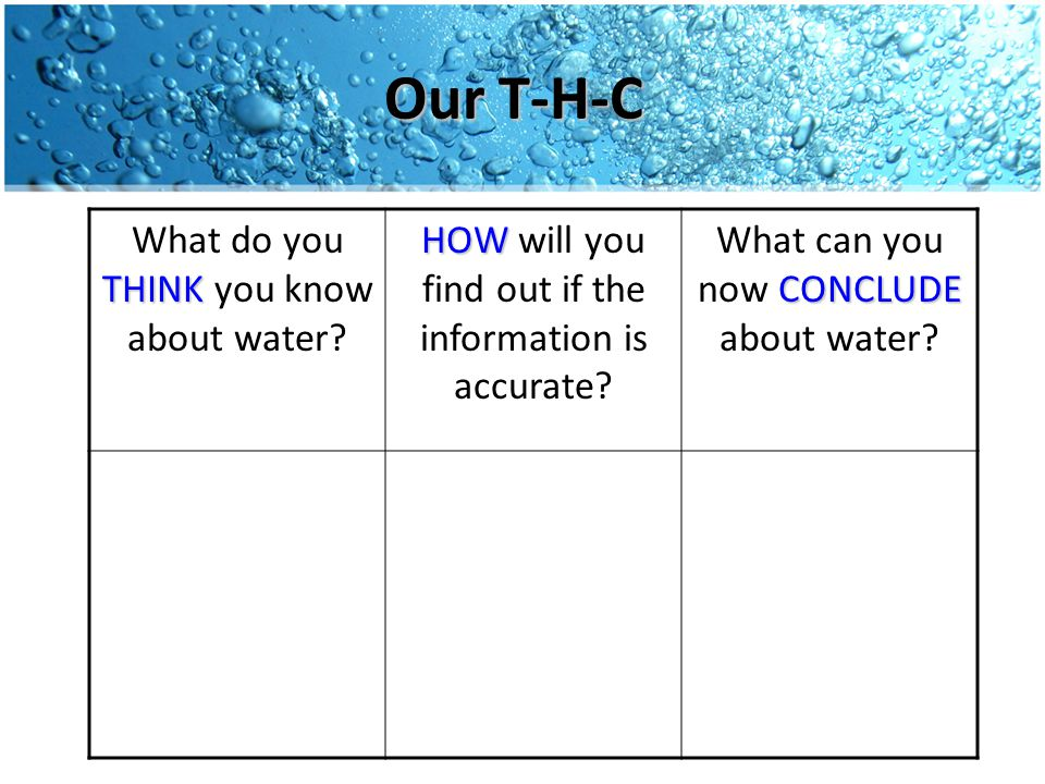Our T-H-C THINK What do you THINK you know about water.