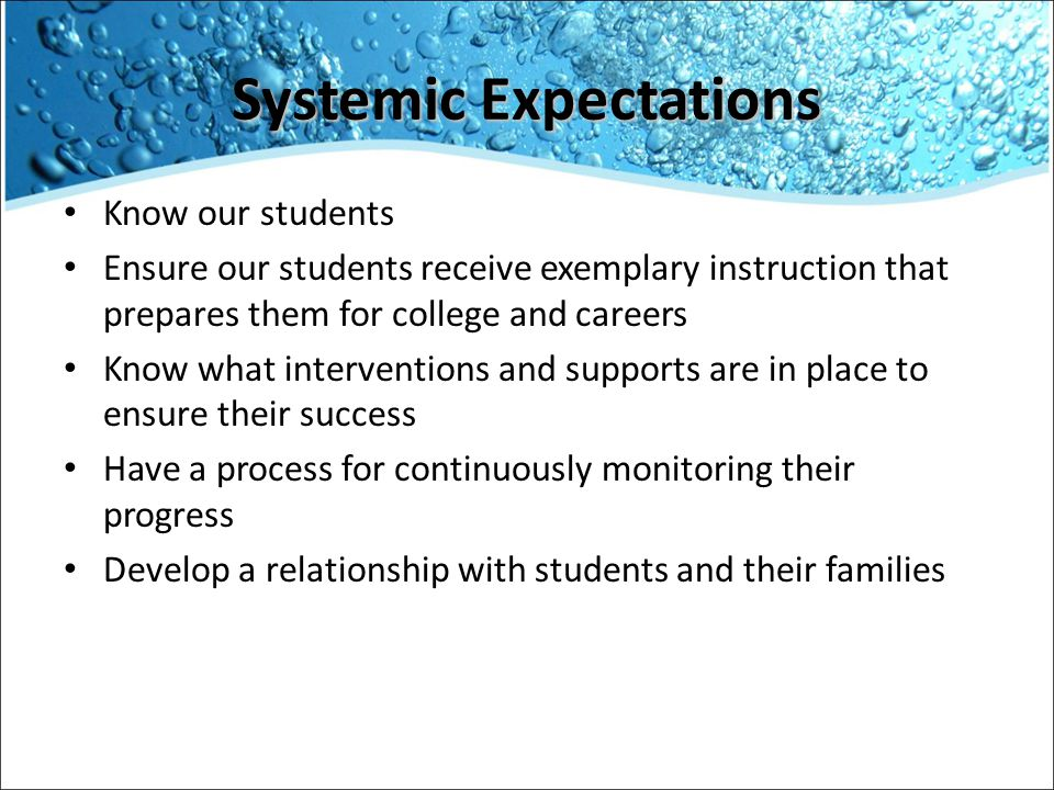 Systemic Expectations Know our students Ensure our students receive exemplary instruction that prepares them for college and careers Know what interventions and supports are in place to ensure their success Have a process for continuously monitoring their progress Develop a relationship with students and their families