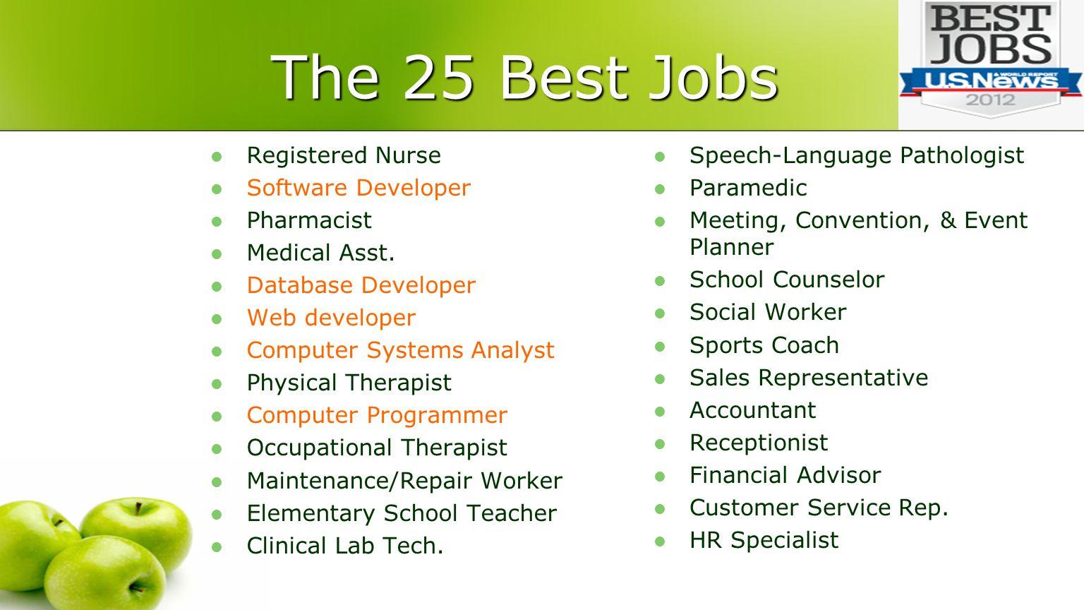 The 25 Best Jobs Registered Nurse Software Developer Pharmacist Medical Asst.