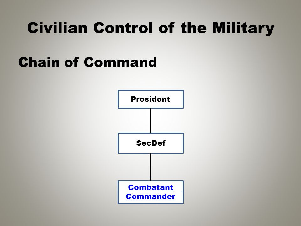 Civilian Control of the Military Chain of Command President SecDef Combatant Commander