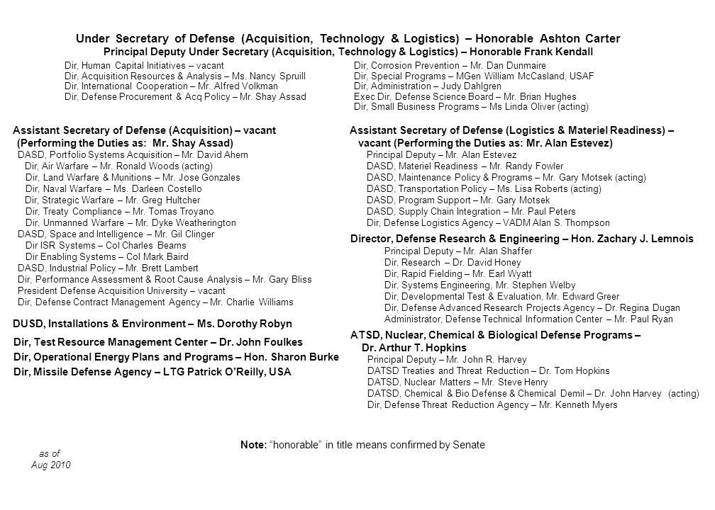 Under Secretary of Defense (Acquisition, Technology & Logistics) – Honorable Ashton Carter Principal Deputy Under Secretary (Acquisition, Technology & Logistics) – Honorable Frank Kendall Dir, Corrosion Prevention – Mr.