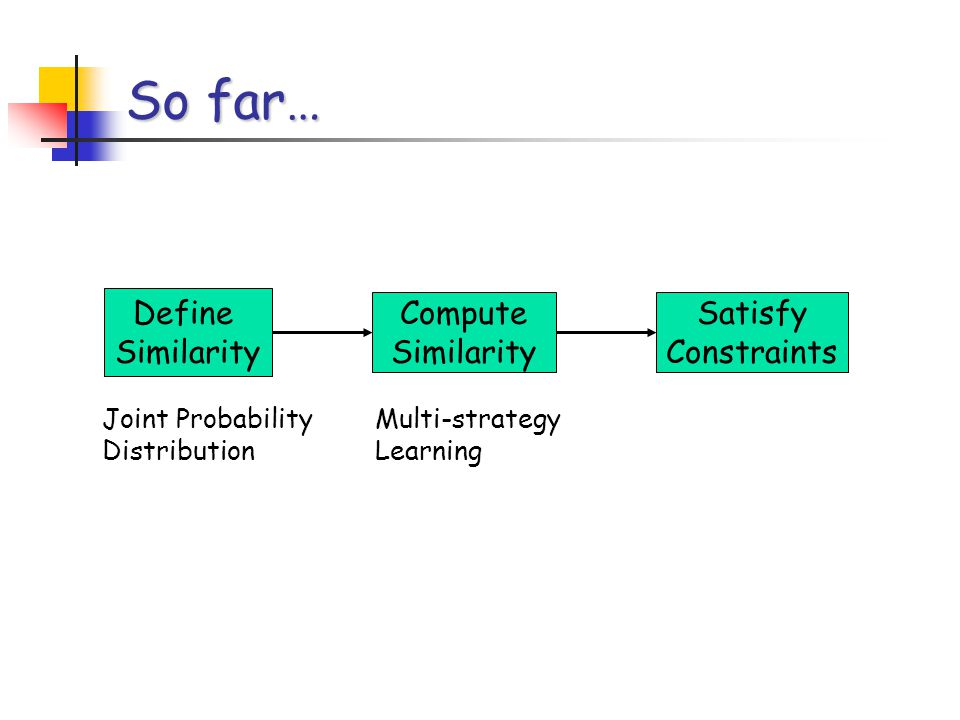So far… Define Similarity Compute Similarity Satisfy Constraints Joint Probability Distribution Multi-strategy Learning