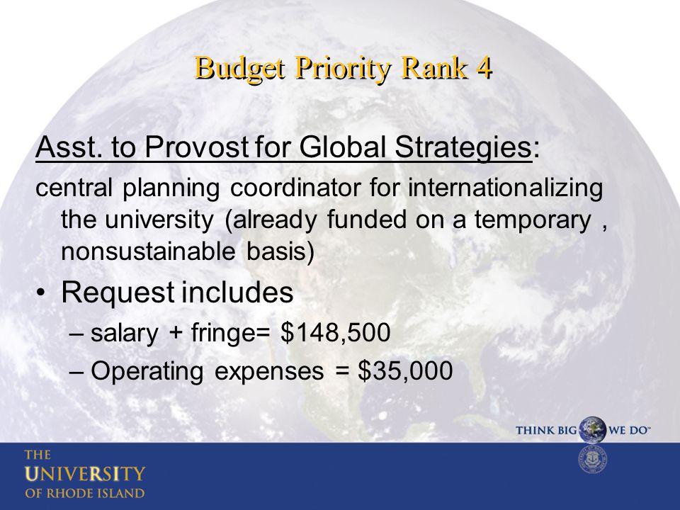 Budget Priority Rank 4 Asst.