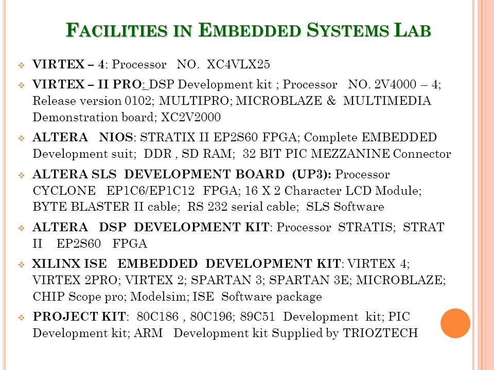 F ACILITIES IN E MBEDDED S YSTEMS L AB  VIRTEX – 4 : Processor NO.