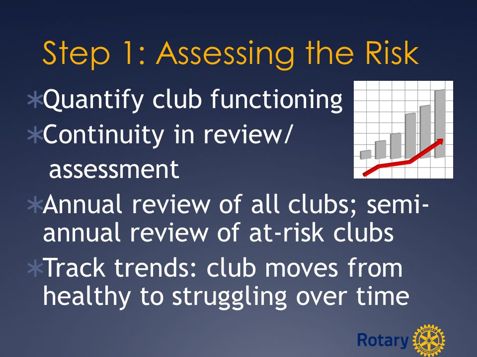 Step 1: Assessing the Risk Ready-to-Use Tools  Rotary Club Central  Vibrant Club Assessment  Club Self Assessment