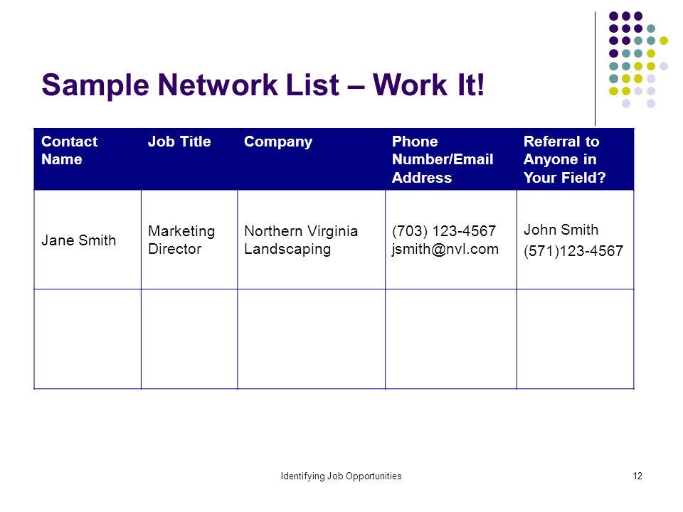 Identifying Job Opportunities12 Sample Network List – Work It.
