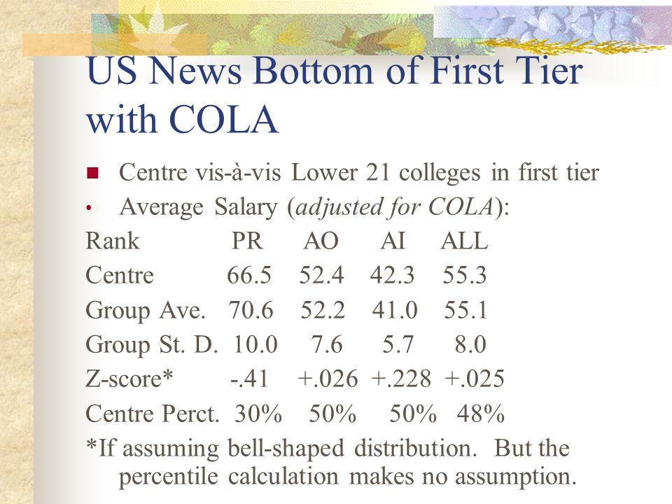 US News Bottom of First Tier with COLA Centre vis-à-vis Lower 21 colleges in first tier Average Salary (adjusted for COLA): Rank PR AO AI ALL Centre 6