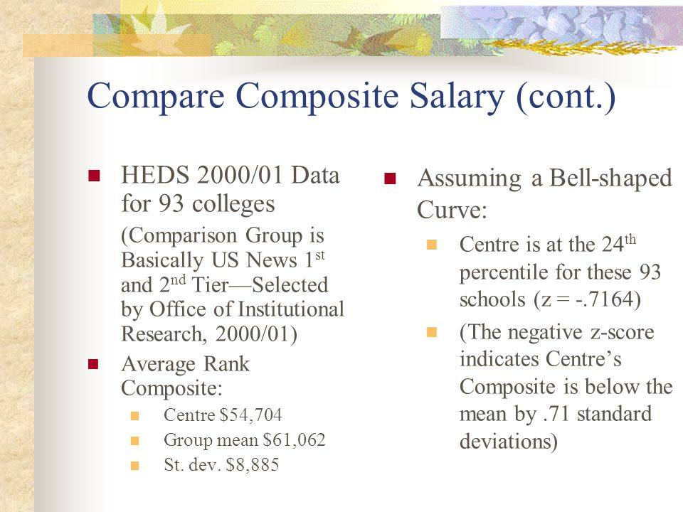 Compare Composite Salary (cont.) HEDS 2000/01 Data for 93 colleges (Comparison Group is Basically US News 1 st and 2 nd Tier—Selected by Office of Ins