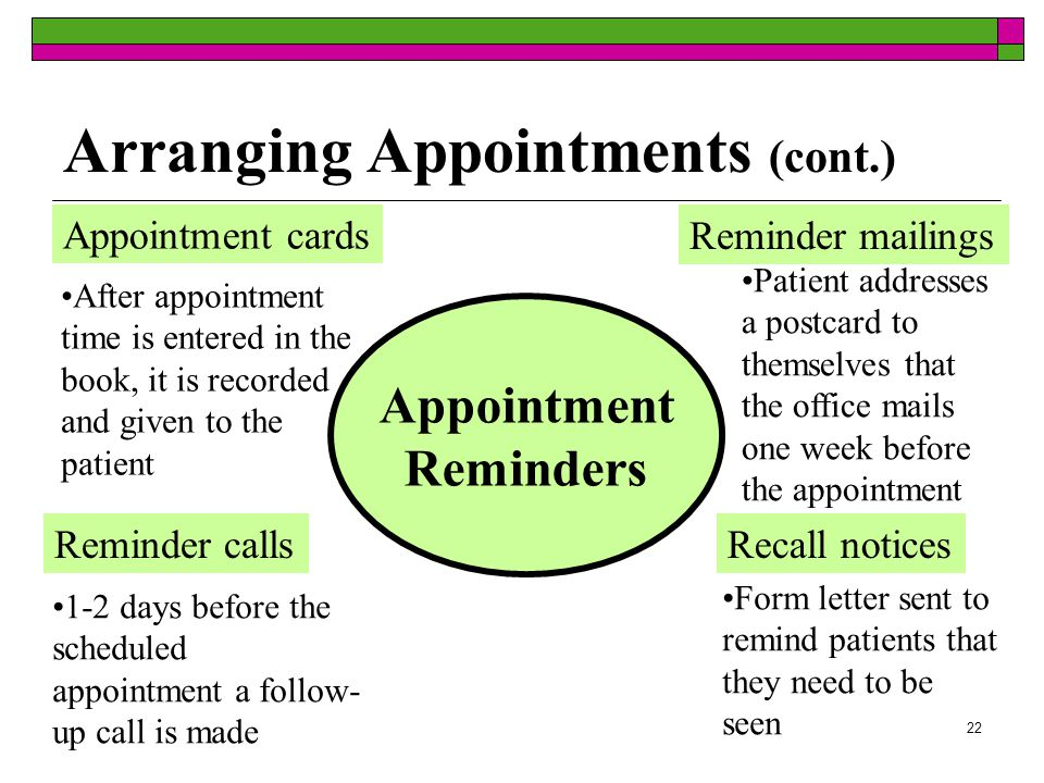 21 Arranging Appointments  New Patients Patients who have not been established at the medical office Get correct information such as spelling and pronunciation of their name, address, telephone number, etc.