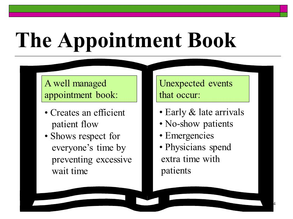 24 Special Scheduling Situations Medical office schedules can be interrupted by: a) Patients b) Physicians c) Both d) Neither