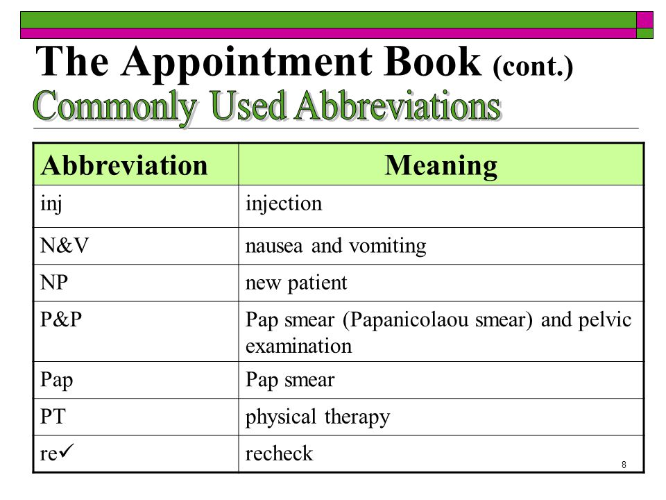 7 The Appointment Book (cont.) AbbreviationMeaning BPblood pressure check cancancellation consconsultation CPEcomplete physical examination ECGelectrocardiogram FUfollow-up appointment I&Dincision and drainage