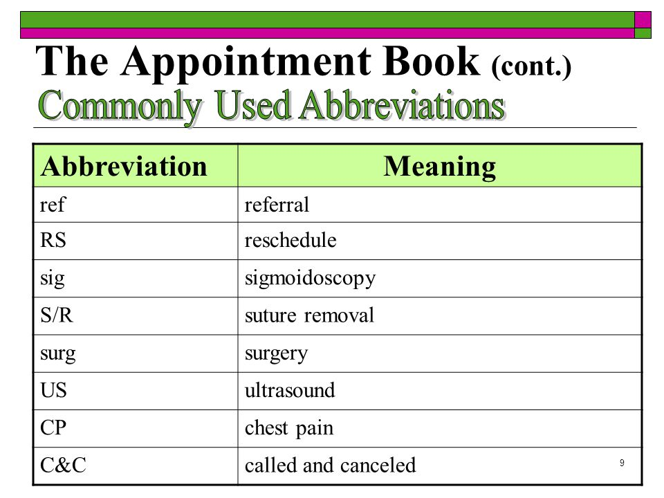 9 AbbreviationMeaning refreferral RSreschedule sigsigmoidoscopy S/Rsuture removal surgsurgery USultrasound CPchest pain C&Ccalled and canceled The Appointment Book (cont.)