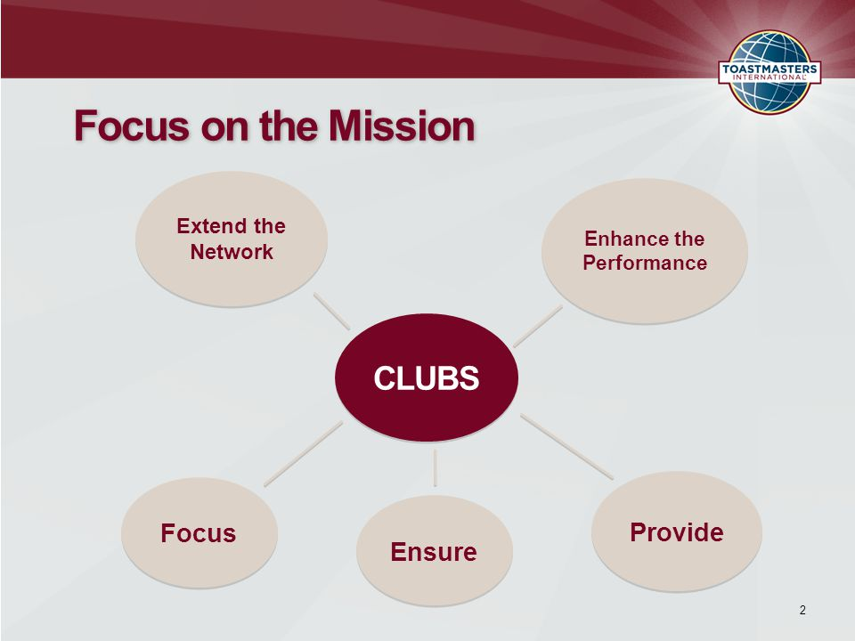 2 Focus on the Mission CLUBS Extend the Network Focus Ensure Provide Enhance the Performance