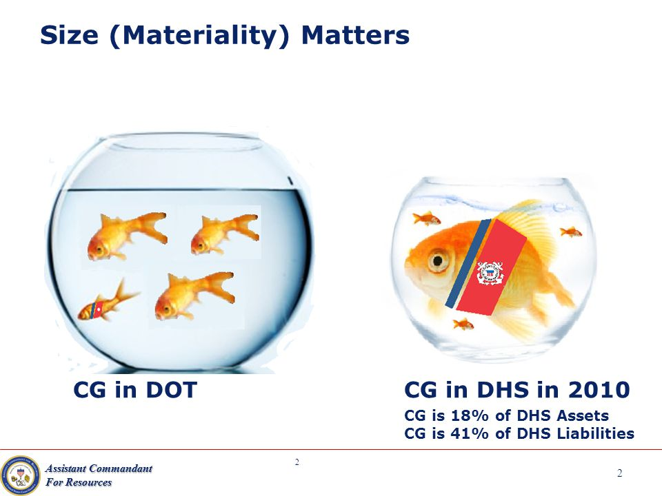 Assistant Commandant For Resources 2 Size (Materiality) Matters Assistant Commandant For Resources 2 CG in DOT CG in DHS in 2010 CG is 18% of DHS Assets CG is 41% of DHS Liabilities