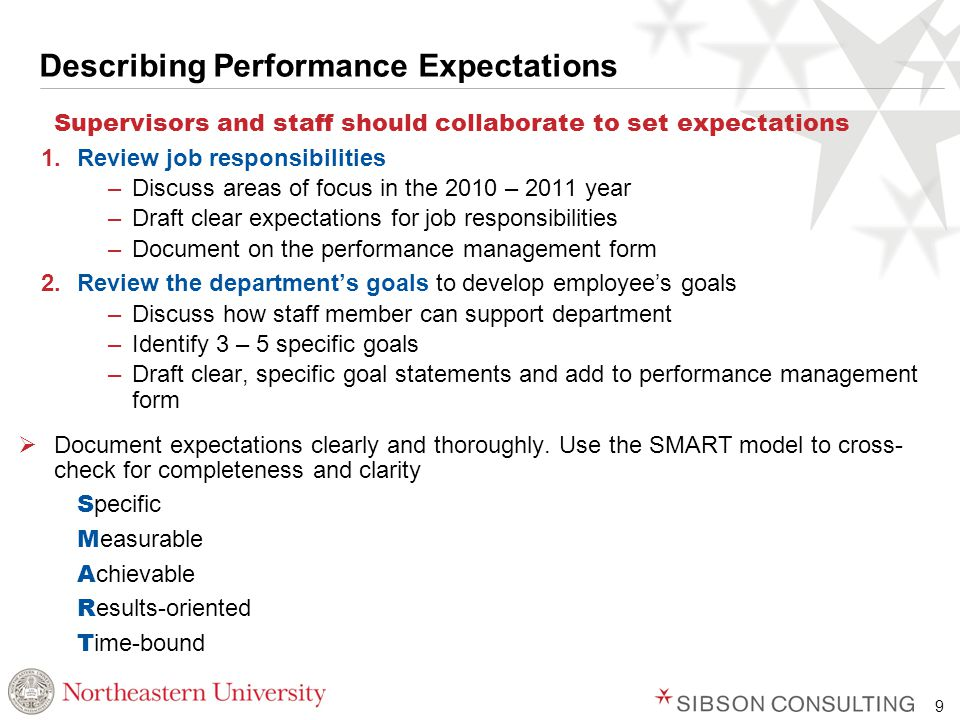 9 Describing Performance Expectations Supervisors and staff should collaborate to set expectations 1.Review job responsibilities –Discuss areas of focus in the 2010 – 2011 year –Draft clear expectations for job responsibilities –Document on the performance management form 2.Review the department's goals to develop employee's goals –Discuss how staff member can support department –Identify 3 – 5 specific goals –Draft clear, specific goal statements and add to performance management form  Document expectations clearly and thoroughly.