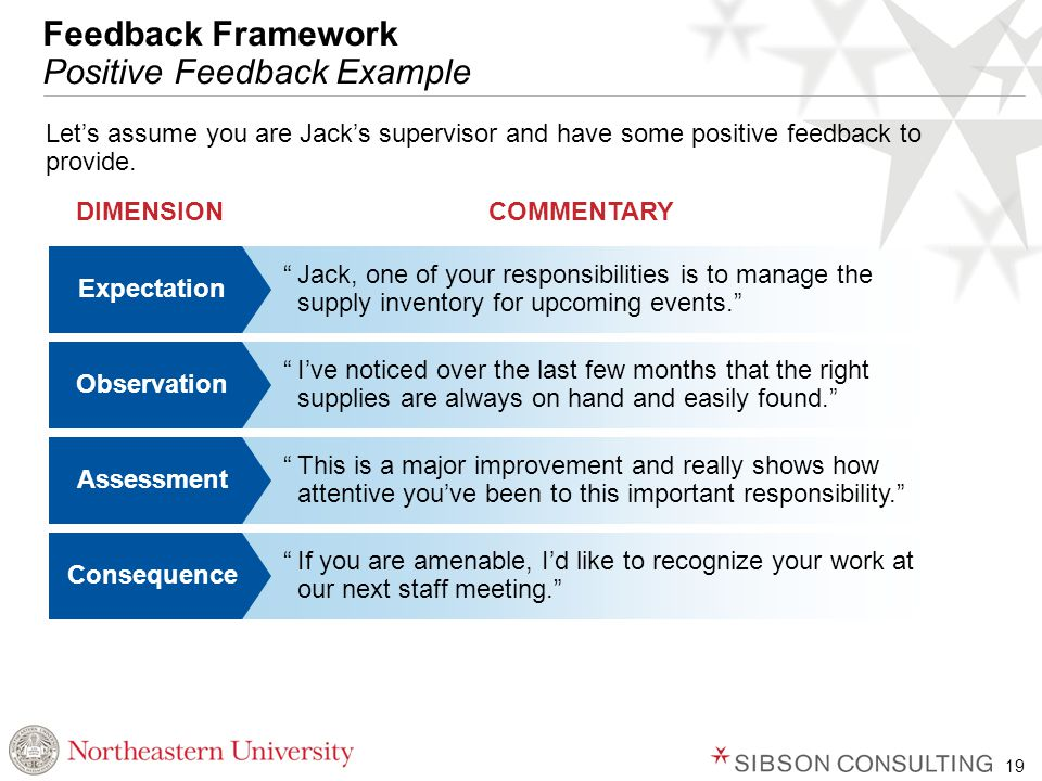 19 Feedback Framework Positive Feedback Example Jack, one of your responsibilities is to manage the supply inventory for upcoming events. COMMENTARY I've noticed over the last few months that the right supplies are always on hand and easily found. This is a major improvement and really shows how attentive you've been to this important responsibility. If you are amenable, I'd like to recognize your work at our next staff meeting. DIMENSION Expectation Observation Assessment Consequence Let's assume you are Jack's supervisor and have some positive feedback to provide.