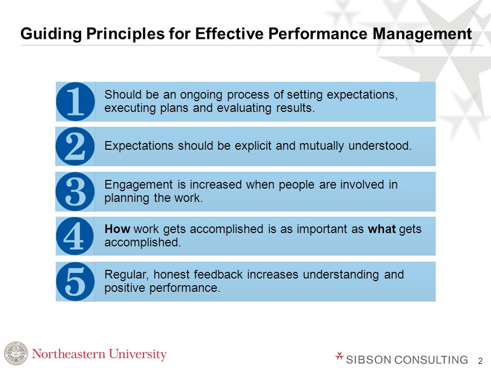 3 The Performance Management Cycle I.Performance Planning/ Expectation Setting III.
