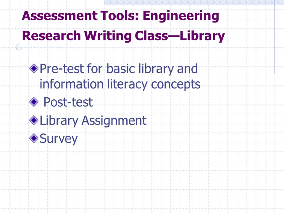 Assessment Tools: Engineering Research Writing Class—Library Pre-test for basic library and information literacy concepts Post-test Library Assignment Survey