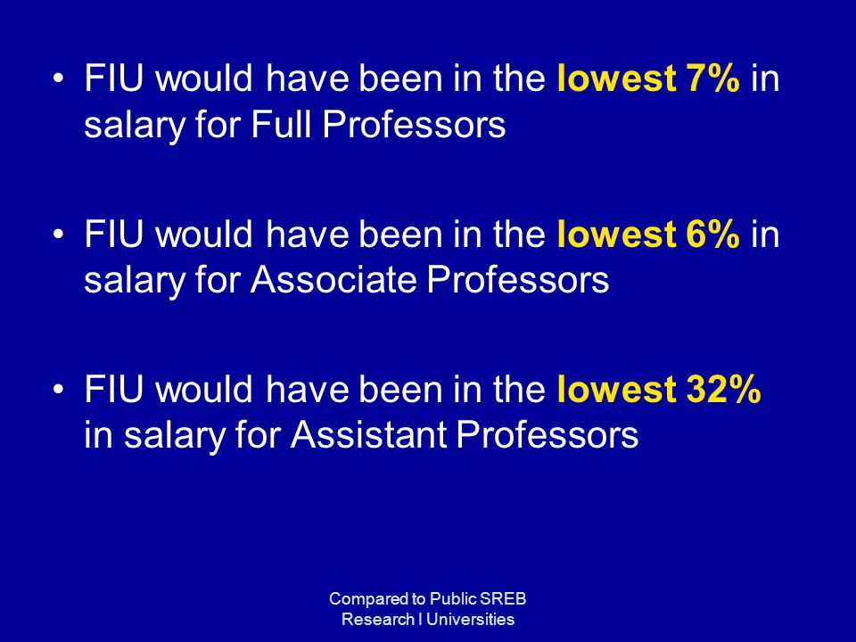 Compared to Public SREB Research I Universities FIU would have been in the lowest 7% in salary for Full Professors FIU would have been in the lowest 6% in salary for Associate Professors FIU would have been in the lowest 32% in salary for Assistant Professors