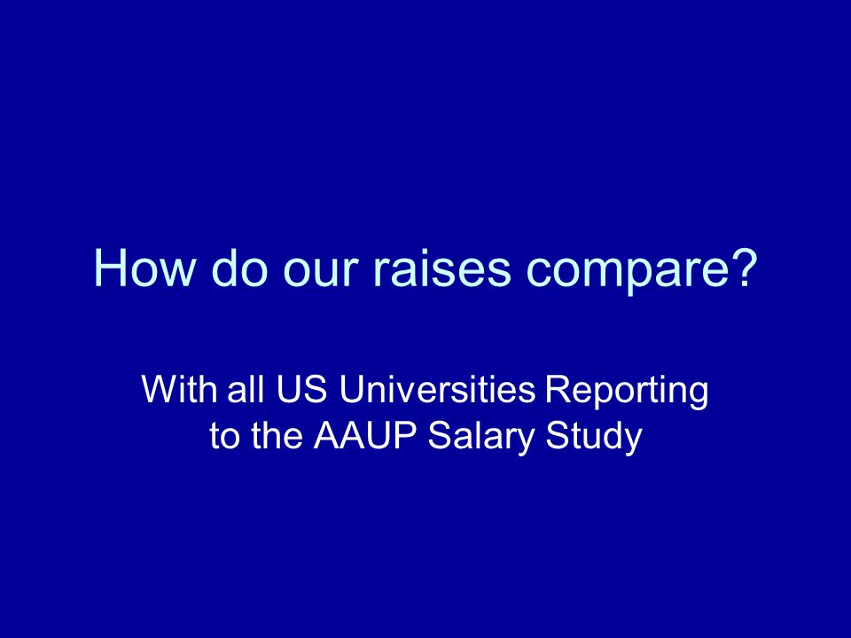 How do our raises compare With all US Universities Reporting to the AAUP Salary Study