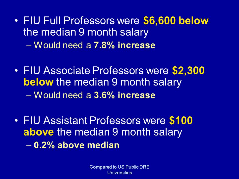 Compared to US Public DRE Universities FIU Full Professors were $6,600 below the median 9 month salary –Would need a 7.8% increase FIU Associate Professors were $2,300 below the median 9 month salary –Would need a 3.6% increase FIU Assistant Professors were $100 above the median 9 month salary –0.2% above median