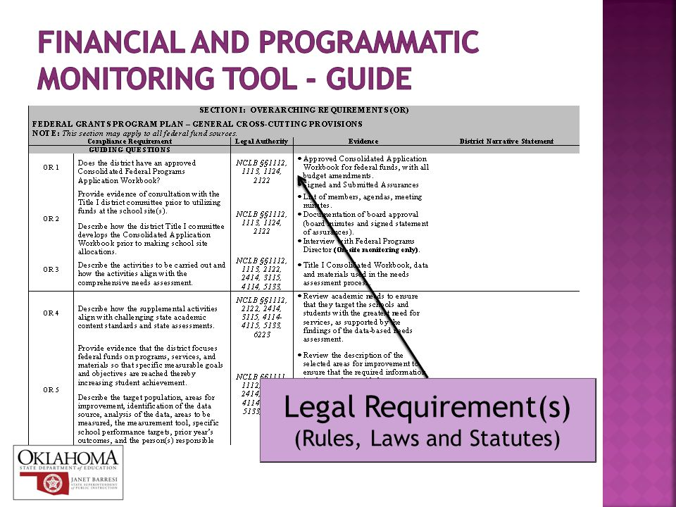 Legal Requirement(s) (Rules, Laws and Statutes)