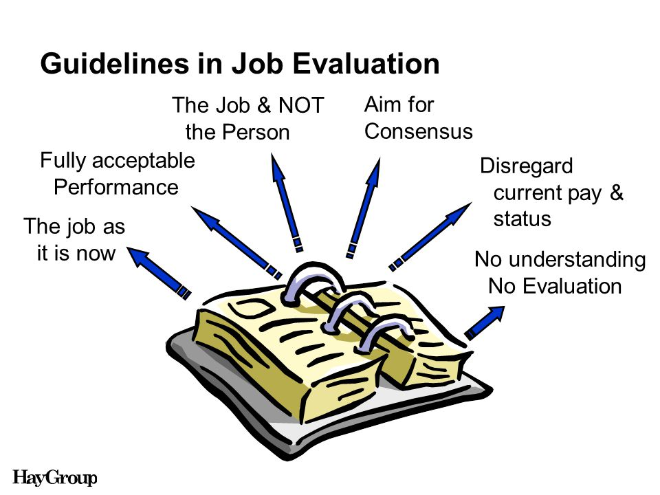 Guidelines in Job Evaluation The job as it is now Disregard current pay & status Fully acceptable Performance The Job & NOT the Person No understanding No Evaluation Aim for Consensus