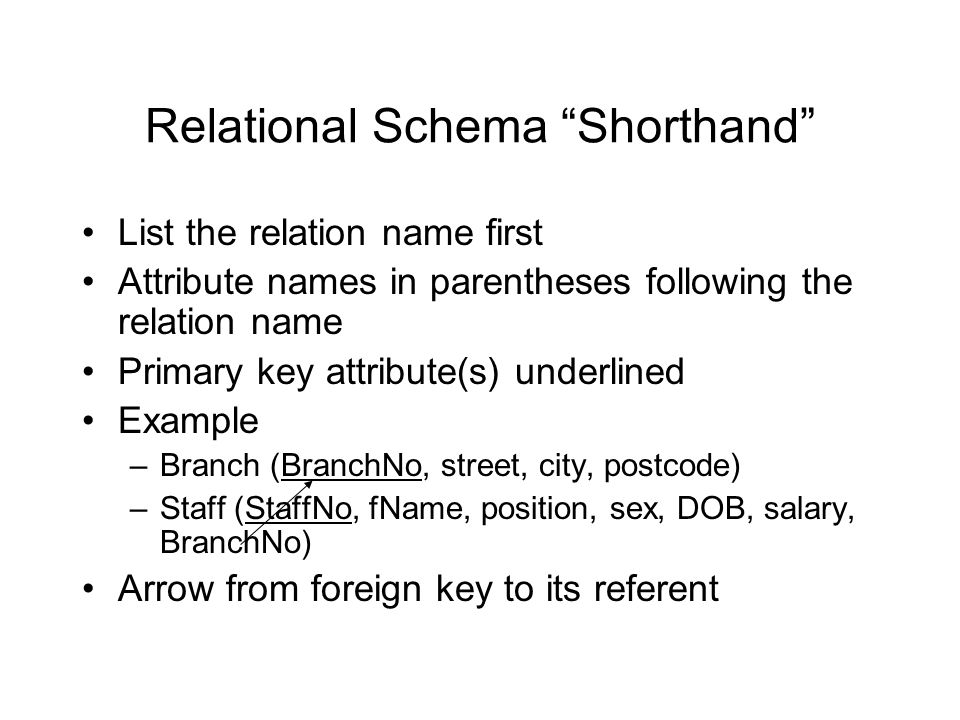 "Relational Schema ""Shorthand"" List the relation name first Attribute names in parentheses following the relation name Primary key attribute(s) underli"