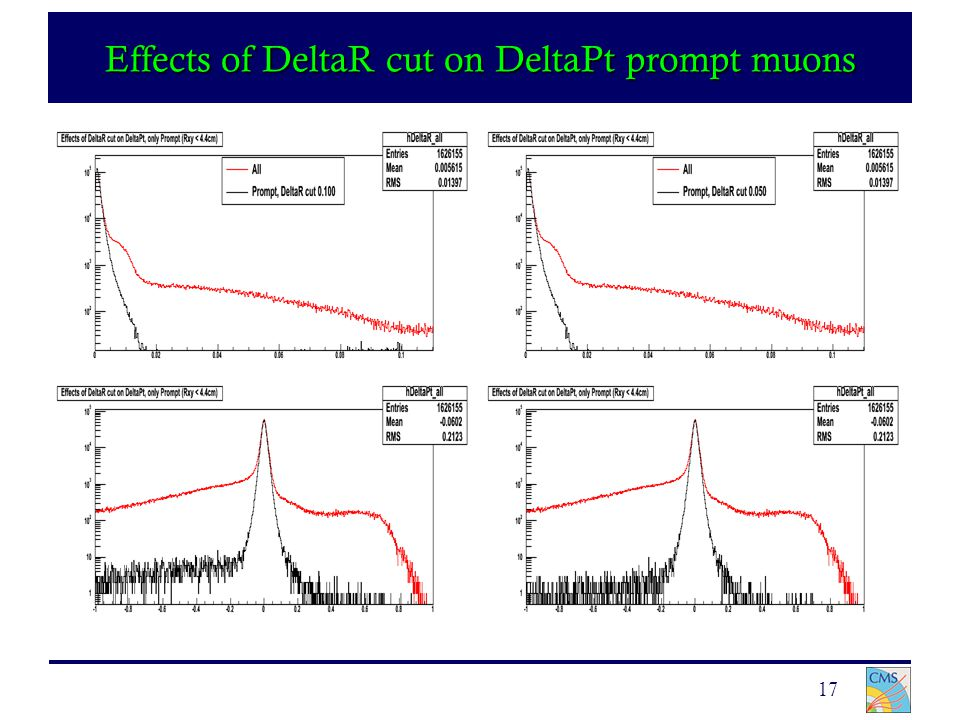 17 Effects of DeltaR cut on DeltaPt prompt muons